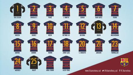 Alves Ambil Nomor Xavi, Turan dan Vidal Belum Punya Nomor Punggung